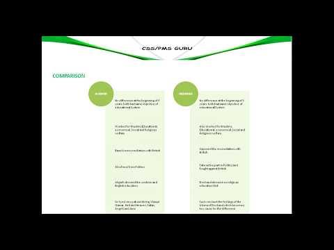 16 - COMPARISON BETWEEN ALIGARH & DEOBAND