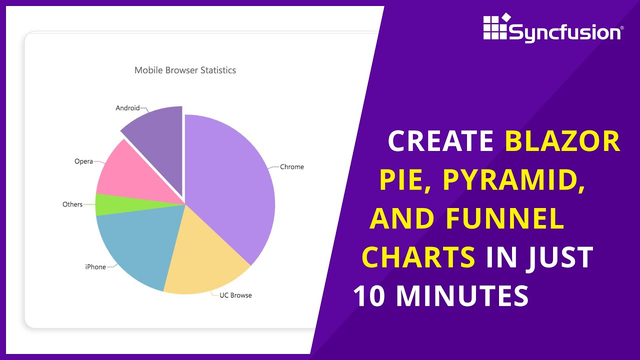 Create Blazor Pie, Pyramid, and Funnel Charts in Just 10 Minutes