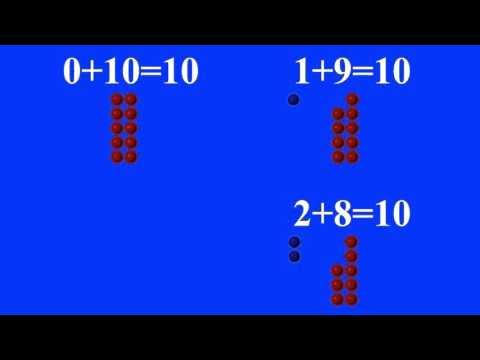 Ментальная арифметика. Урок 9. | Состав числа 10