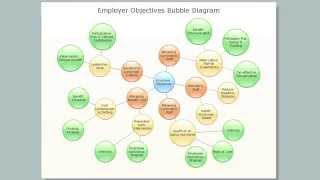 How to Draw a Bubble Chart