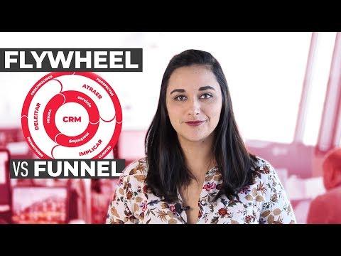 El FLYWHEEL - ¿Adiós Embudo de Ventas / Funnel Marketing?