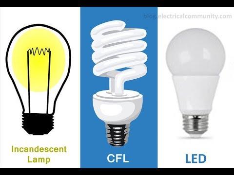 Led Vs Cfl Incandescent Bulb Demonstration Display