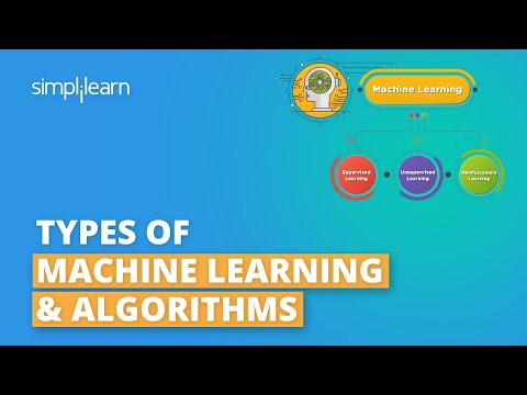 An Introduction to the Types Of Machine Learning