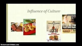 Impact of culture on consumer buying behaviour