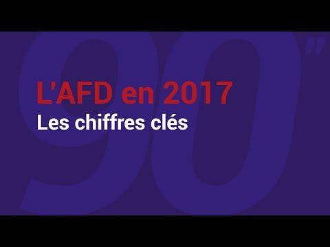 L'AFD en 2017 : les chiffres clés