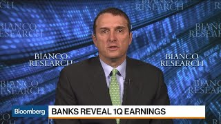 Bank Environment a 'Little Bit Dicey,' Bianco says