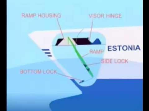 M/S Estonia sinking simulation