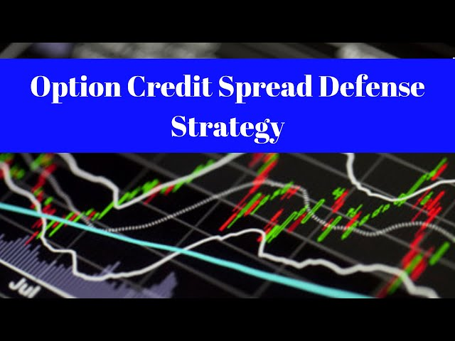 Option Credit Spread Defense Strategy [SPY]