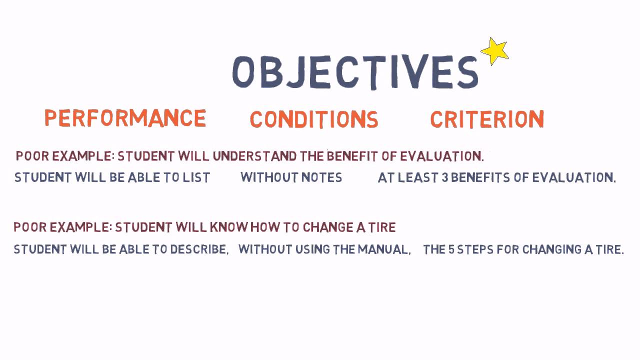 how to write performance objectives How (not) to write student performance objectives by carl j wenning, coordinator isu physics teacher education program teacher candidates seem to have a very difficult time understanding how to properly prepare precise performance-based objectives for use in lesson planning and assessment.