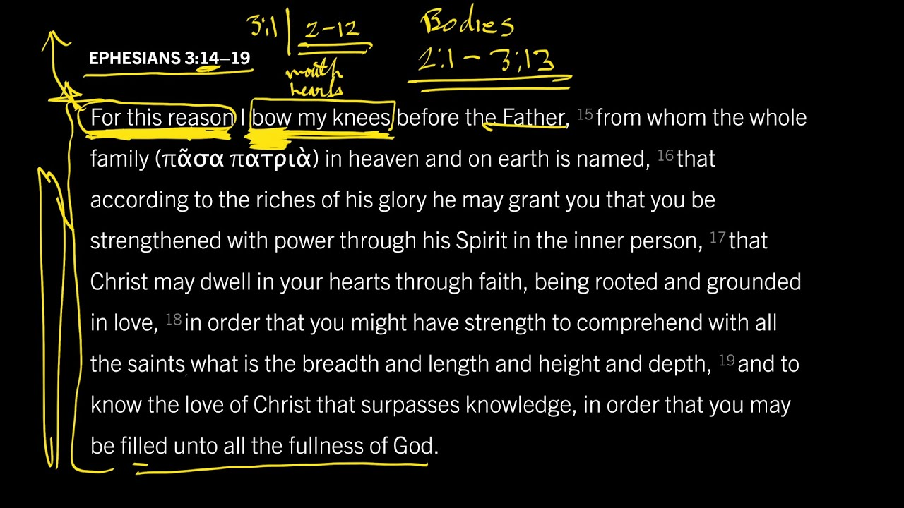 Ephesians 3:14–19 // Part 1 // Why Does Paul Pray After Teaching?
