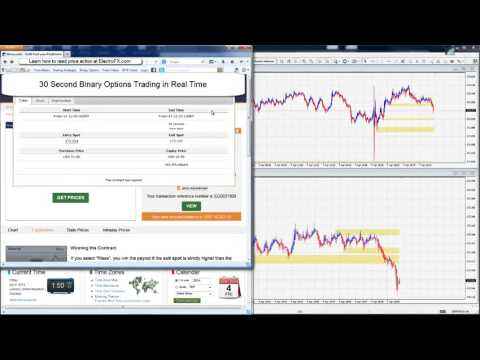 Binary Options Trading Tutorial, Best Binary Options