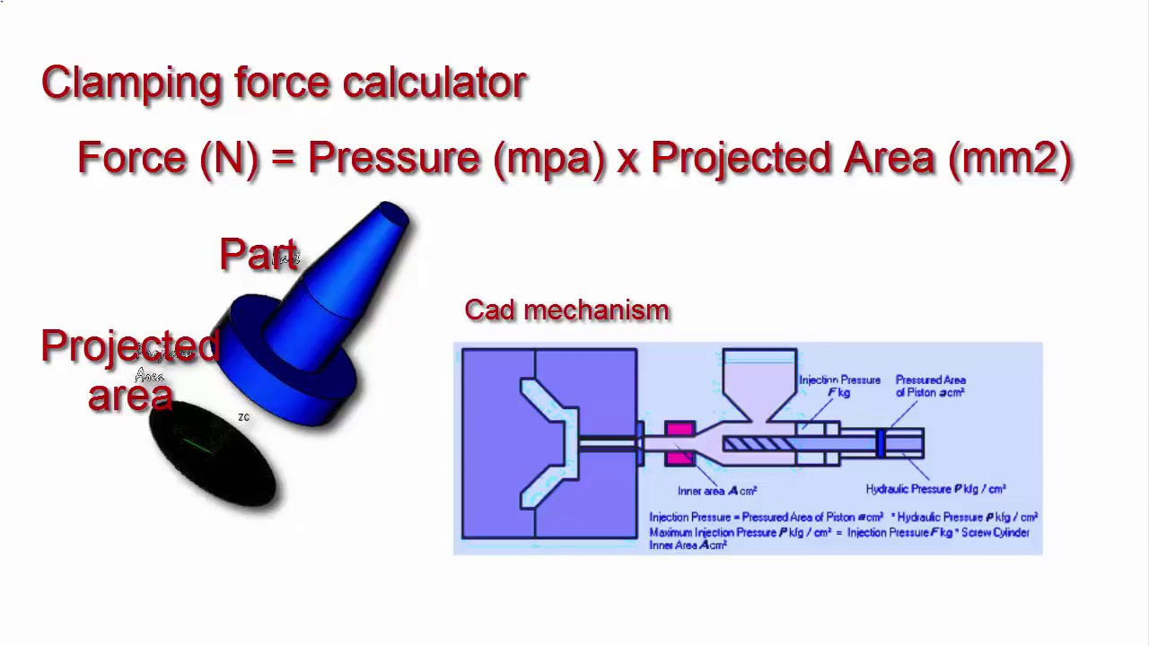 injection molding how to calculate clamping force