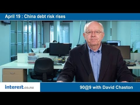 90 seconds @ 9am : China debt risk rises