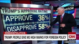 Voters describe Trump in one word