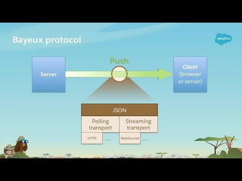 Implement an Event-Driven Software Architecture with Platform Events