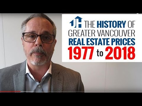 History of Vancouver Real Estate Market
