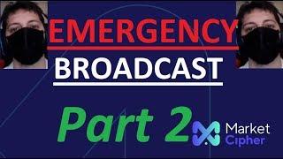 Emergency Broadcast - Bakkt Is Bearish NOT bullish