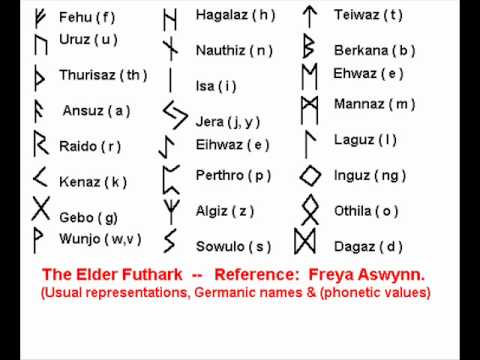 The elder futhark pronunciation from rune song youtube - Rune viking traduction ...