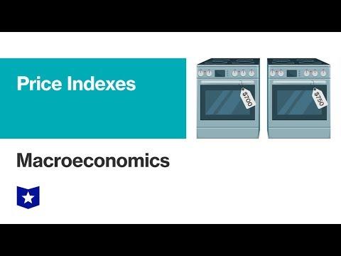 Consumer Price Index vs. Producer Price Index | Macroeconomics