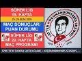 SÜPER LİG 19. HAFTA MAÇ SONUÇLARI–PUAN DURUMU, 20. HAFTA MAÇ PROGRAMI, Turkish Super League: Week 19