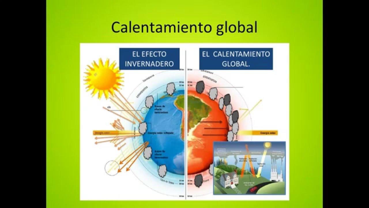 Tarea 2. Efecto Invernadero, Calentamiento Global Y Cambio