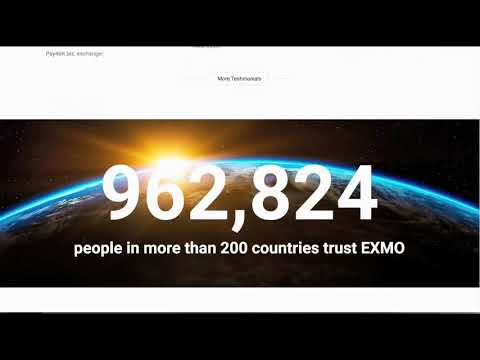Exmo Exchange Review by FXEmpire