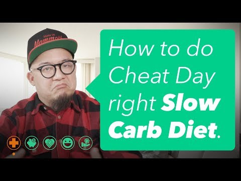 Rules for Cheat Day on the Slow Carb Diet - IMPORTANT! from YouTube · Duration:  12 minutes 46 seconds