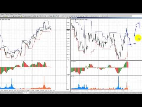 Аналитический обзор форекс и фондового рынка на 20.04.2015