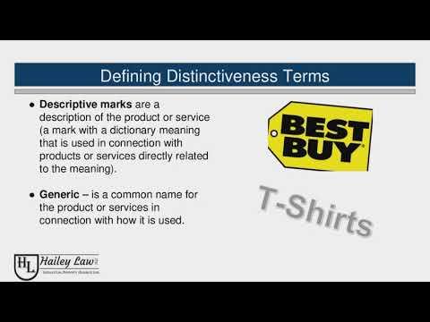 Trademarks for Entrepreneurs