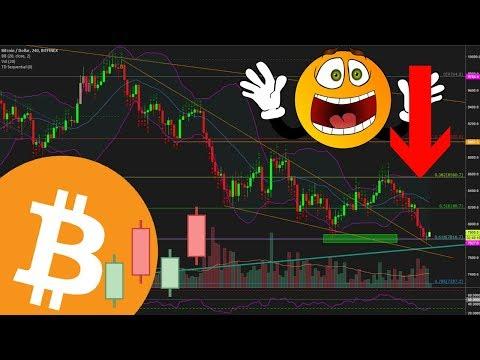 Bitcoin Crash Over? Mt Gox Selloff? BTC + Cryptocurrency Charts & Chat Live