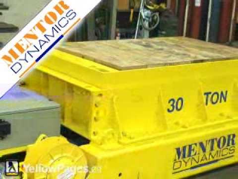 Engineered Lifting Systems & Equipment - Elmira