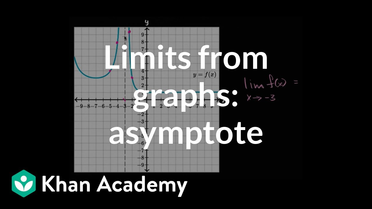 Limits from graphs: asymptote (video) | Khan Academy