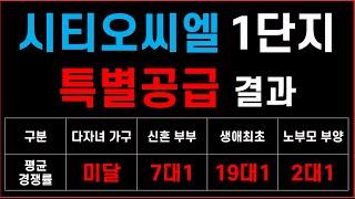 시티오씨엘 1단지 특별공급 청약결과 공개