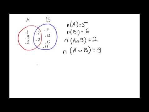 himpunan-dan-diagram-venn---matematika-part-1