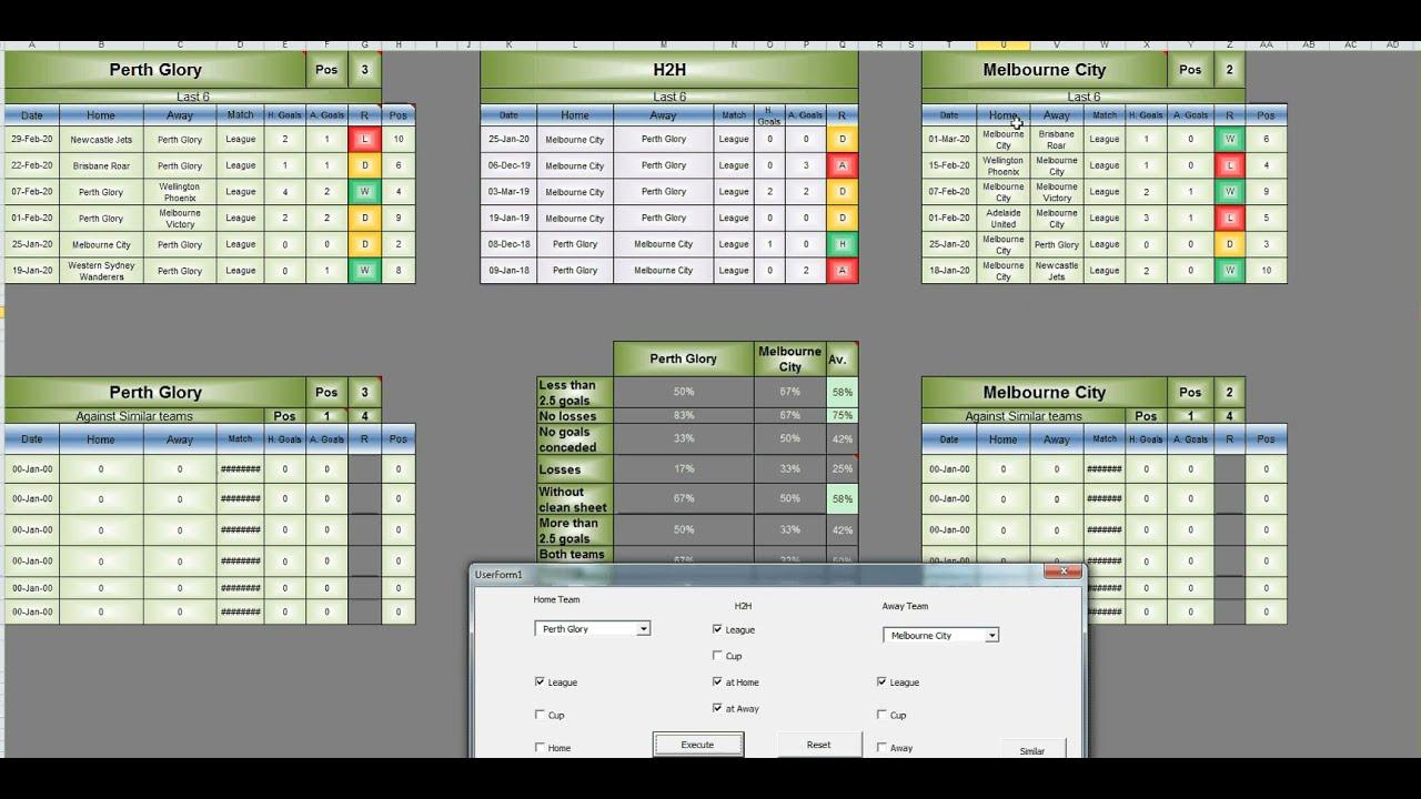 Football betting system spreadsheet for bills star series final csgo betting