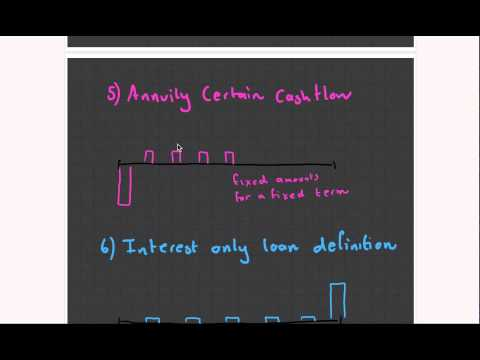CT1 Financial Maths