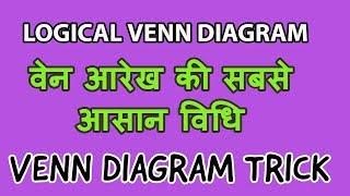 Venn Diagram Trick in Hindi | वेन आरेख की सबसे आसान विधि | Math Tricks