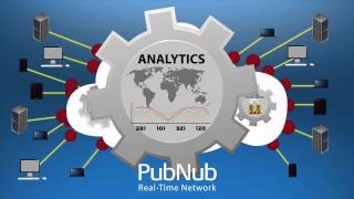 What is the PubNub Realtime Network?
