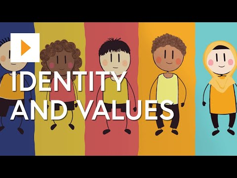 Wellbeing For Children: Identity And Values