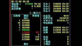J-COM Mis-order in Tokyo Stock Exchange.