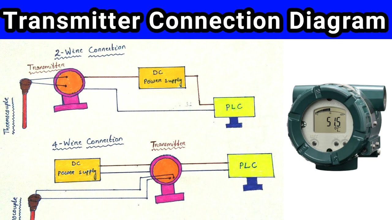 What Is 2 Wires And 4 Wires Connection Of Transmitter Transmitter Process Loop Control Connection Youtube