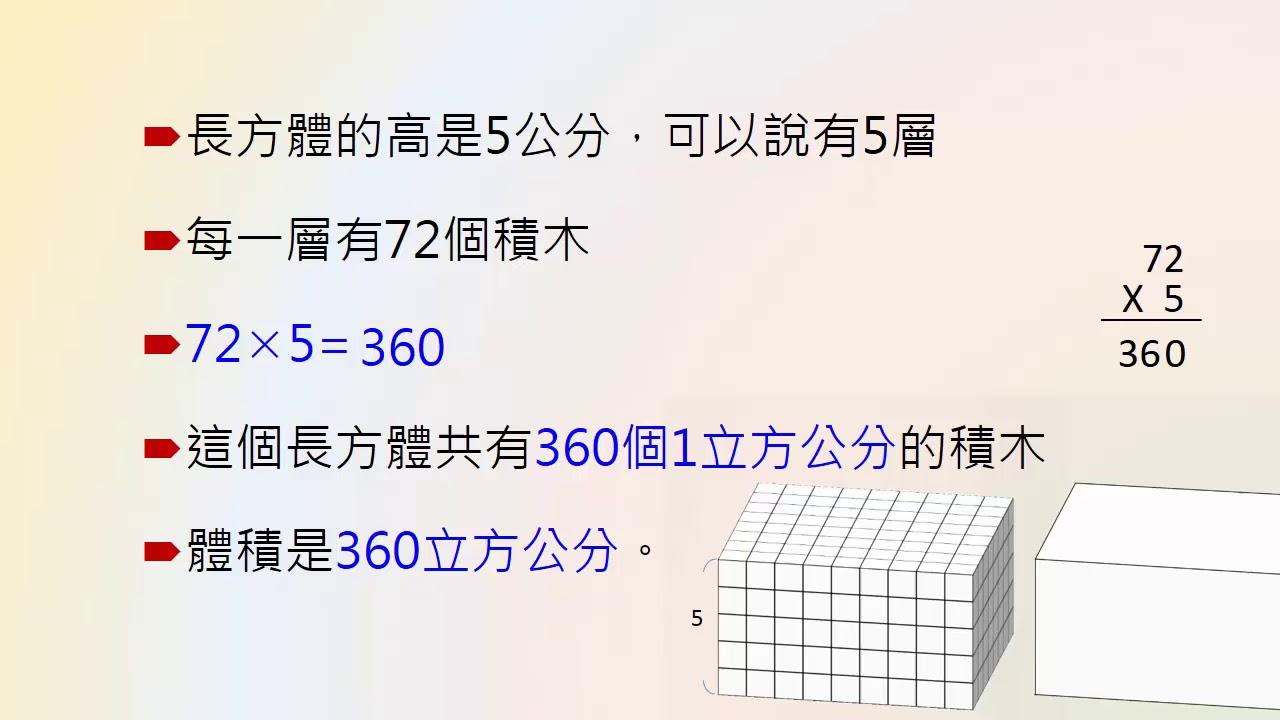 國小數學 認識長方體的體積公式 - YouTube