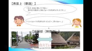 第42回:言葉のマジック・メタモデル(その1)|NLPコミュニケーションカレッジ@福岡