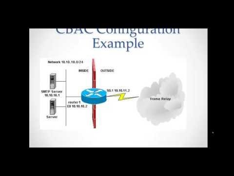 CBAC and ZBF