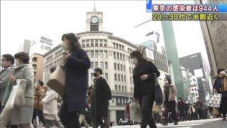 東京で新型コロナ944人感染 20-30代で半数近く(2020年12月30日) - YouTube