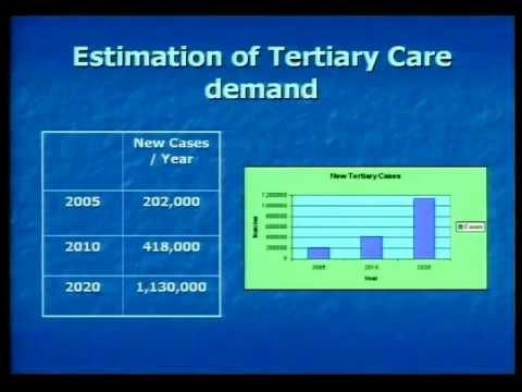 The Future of Tertiary Healthcare Demands in Saudi Arabia 2020 -- Dr.Hamd Alomar