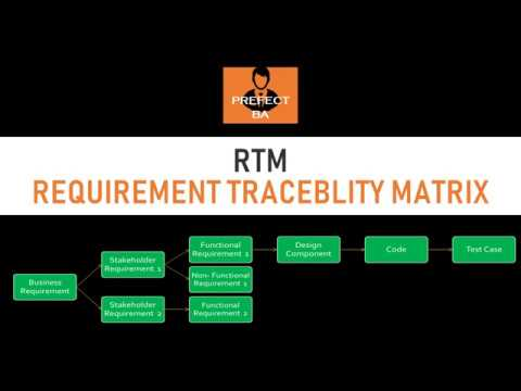 Requirement Traceability Matrices (RTM) | Business Analyst Interview Questions and Answers thumbnail