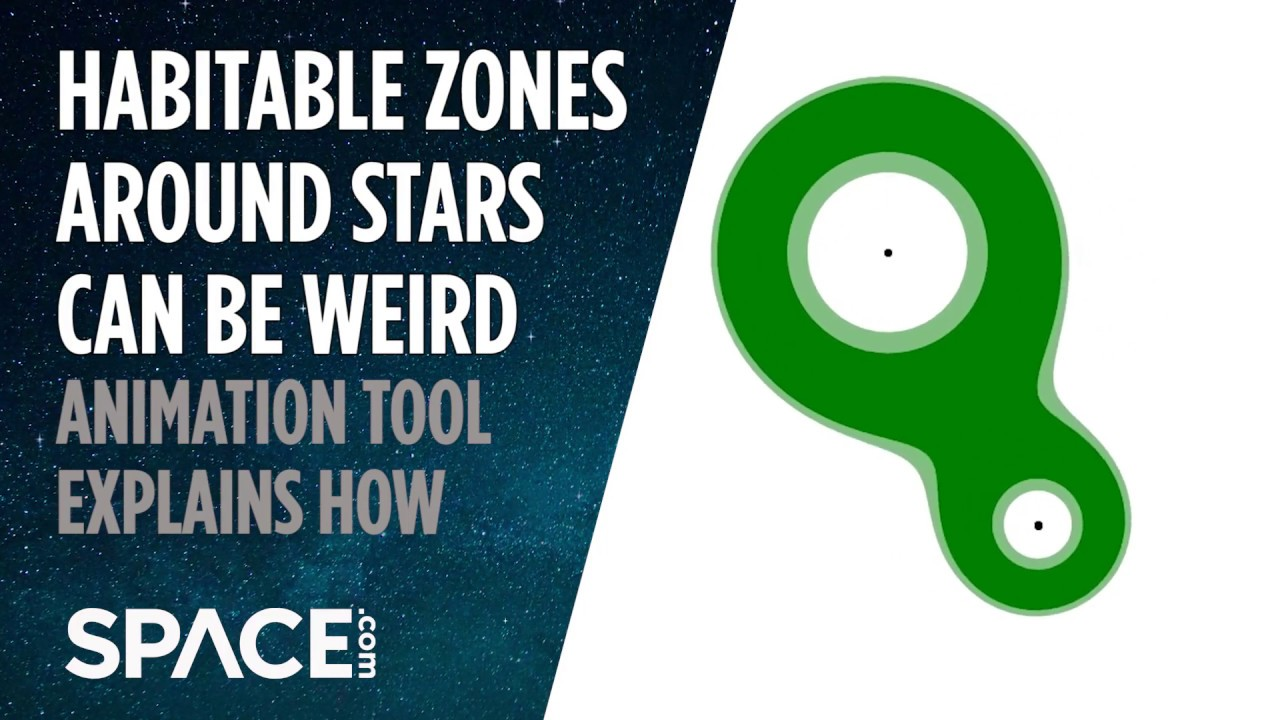 Habitable Zones Around Stars Can Be Weird - Animation Tool Shows How