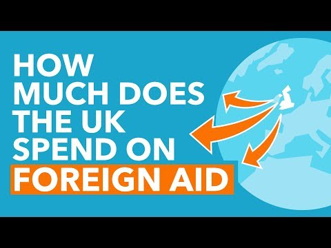 Foreign Aid Spending in the UK Explained - Data Dive