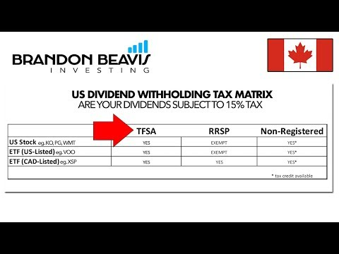 Understanding US Dividend Withholding Tax In TFSA & RRSP